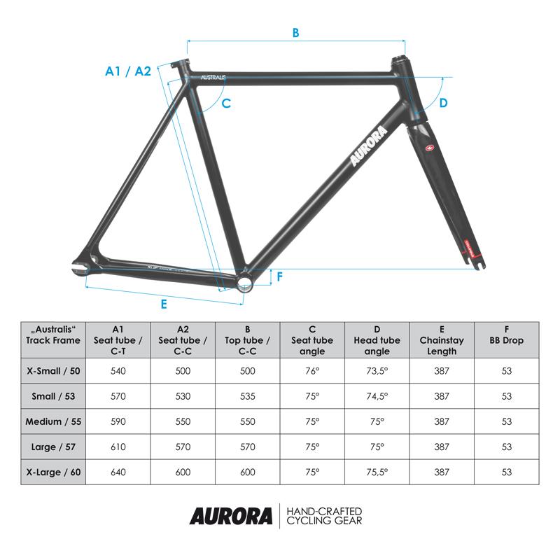 "AURORA ""Australis"" Geometry"